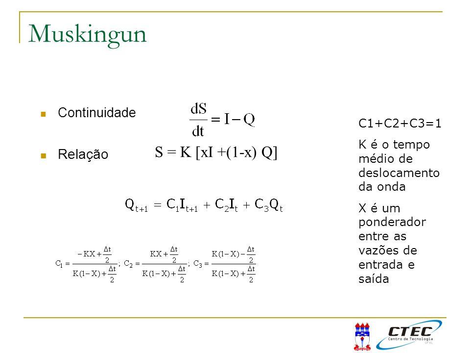 Muskingun S = K [xI +(1-x) Q] Relação Continuidade C1+C2+C3=1